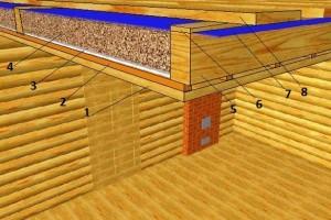 Чем лучше утеплить потолок в бане?