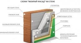 Что такое мокрый фасад?